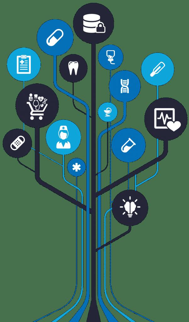 Cloud Santé e-santé