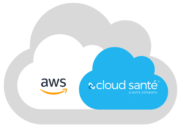 Cloud Santé Hybride Amazon Web Services