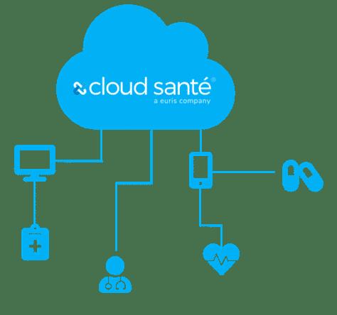 Cloud Santé hébergement de données de santé