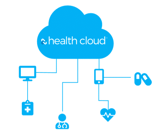 Health Cloud health data hosting