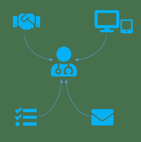 Smartcontent - HCPs