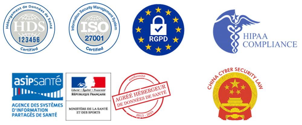 global compliance
