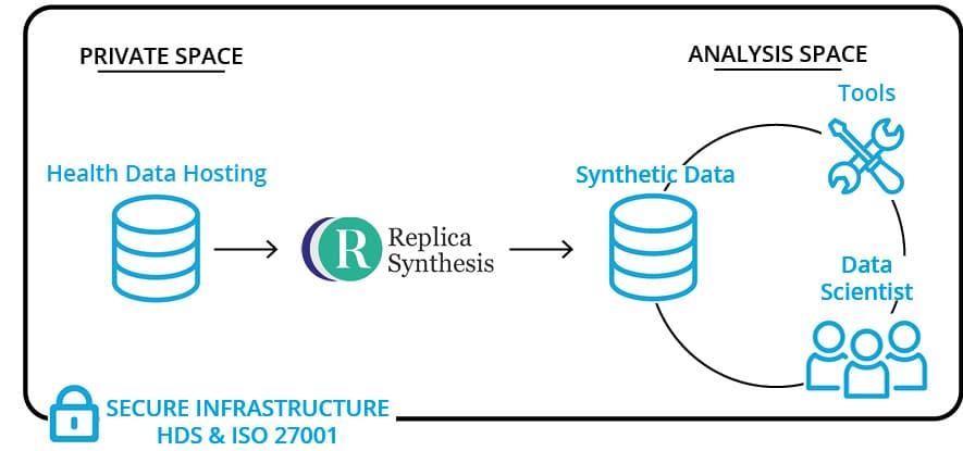 image synthetic data EN